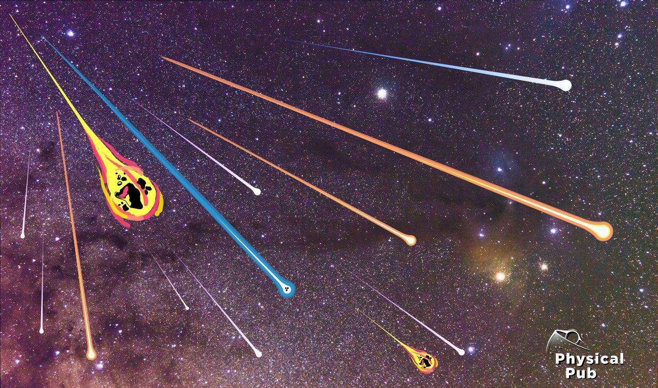 I meteoriti desideroidi 10 agosto, Associazione LOfficina, Civico Planetario Ulrico Hoepli, comete, desideri, lofficina del planetario, meteore, meteoridi, meteoriti, news, news LOfficina, PhysicalPub, san lorenzo, sciami, Stelle, stelle cadenti