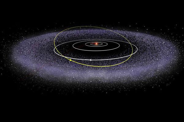 29/01/2019 - In diretta dalla fascia di Kuiper. Capodanno 2019: da New Horizons primo incontro ravvicinato con un oggetto al di là di Plutone Cesare Guaita