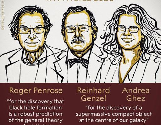 Nobel per la fisica 2020 Alessia Cassetti, Andrea Ghez, buchi neri, buco nero super massiccio, Einstein, galassia, lofficina del planetario, news, news LOfficina, nobel fisica 2020, premio nobel, premio nobel fisica 2020, Reinhard Genze, Roger Penrose, Teoria Relatività